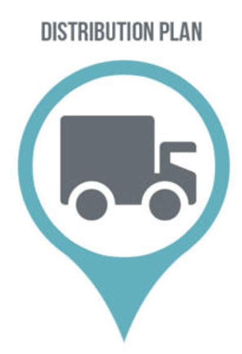Distribution Business Plan Pro Business Plans